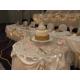 Dazzle your wedding guests