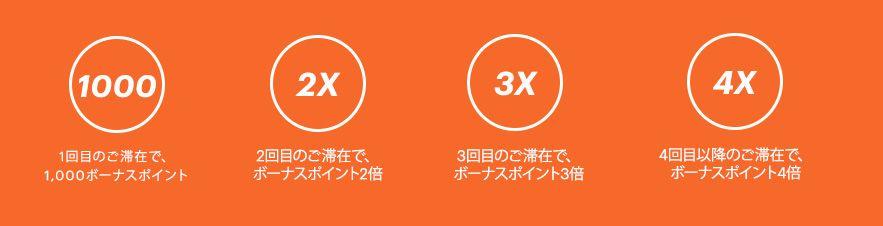 IHG-4x-pointsbar-Email-883x226_Translation-JP