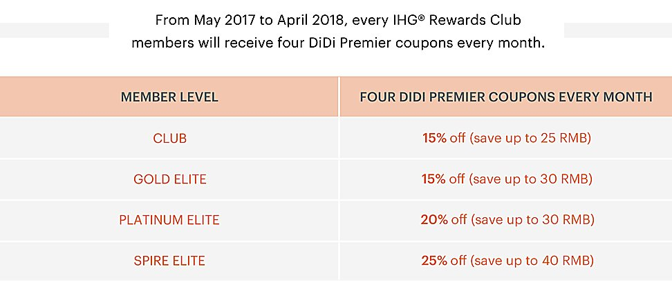 Rewards await you  Enjoy the ride︱InterContinental Hotels Group
